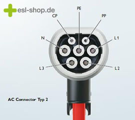 AC Connector Typ 2