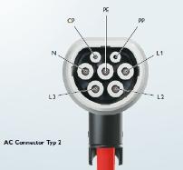 Typ 2 Stecker Belegung IEC 62196