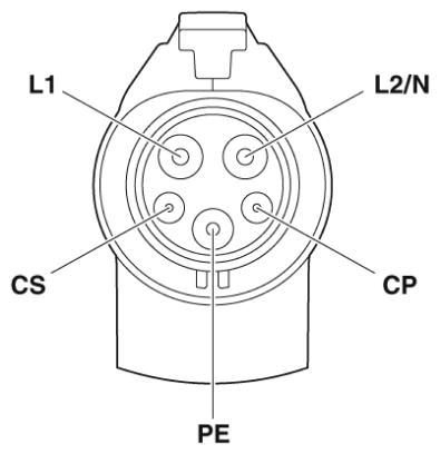 Typ 1 Stecker Belegung IEC 62196